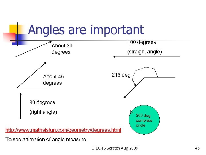 Angles are important 180 degrees About 30 degrees About 45 degrees (straight angle) 215