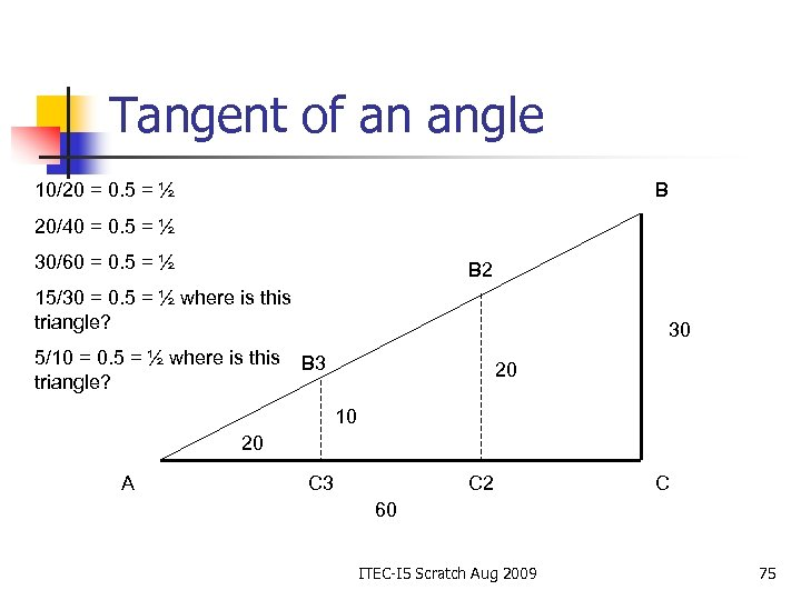 Tangent of an angle 10/20 = 0. 5 = ½ B 20/40 = 0.