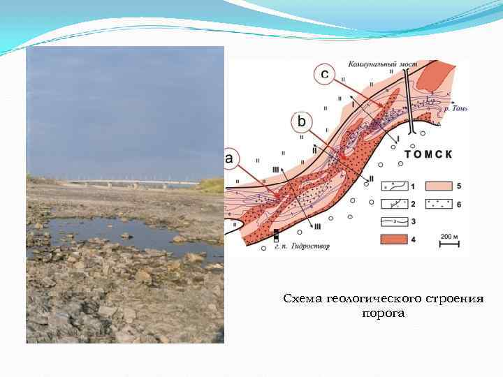 Схема геологического строения порога