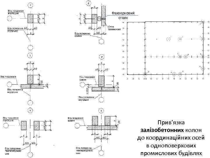 Фахверковий стояк Прив'язка залізобетонних колон до координаційних осей в одноповерхових промислових будівлях
