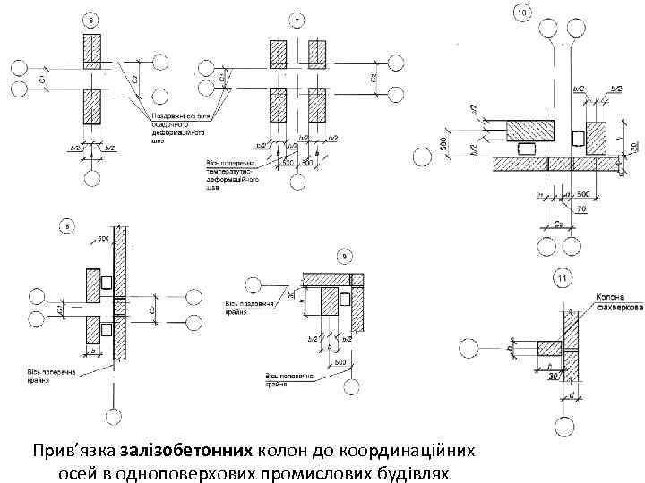 Прив'язка залізобетонних колон до координаційних осей в одноповерхових промислових будівлях
