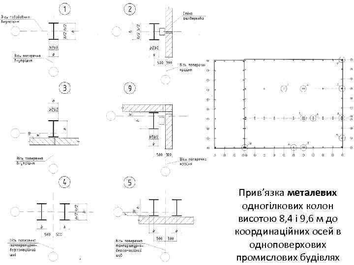 Прив'язка металевих одногілкових колон висотою 8, 4 і 9, 6 м до координаційних осей