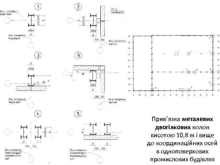 Прив'язка металевих двогілкових колон висотою 10, 8 м і вище до координаційних осей в