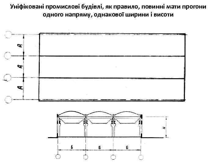 Уніфіковані промислові будівлі, як правило, повинні мати прогони одного напряму, однакової ширини і висоти