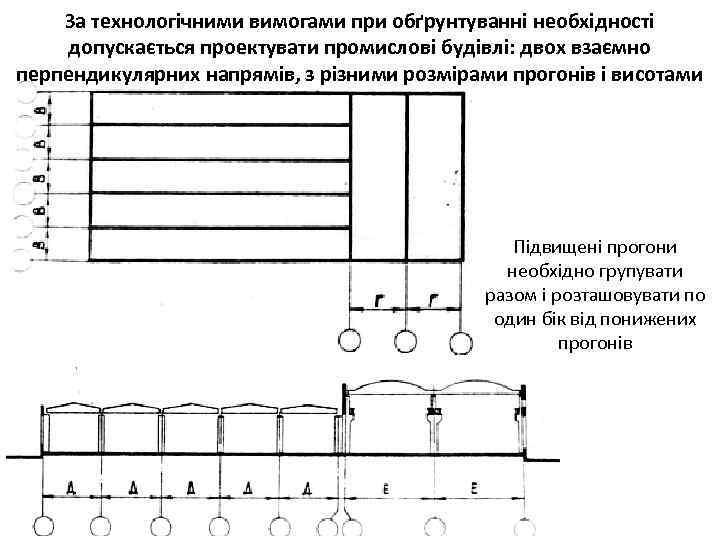 За технологічними вимогами при обґрунтуванні необхідності допускається проектувати промислові будівлі: двох взаємно перпендикулярних напрямів,