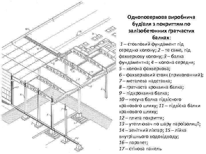 Одноповерхова виробнича будівля з покриттям по залізобетонних ґратчастих балках: 1 – стовповий фундамент під