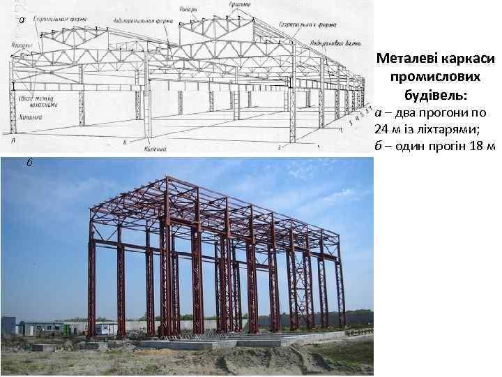 а Металеві каркаси промислових будівель: а – два прогони по 24 м із ліхтарями;