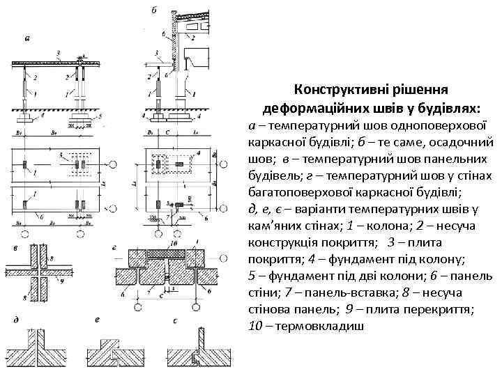 Конструктивні рішення деформаційних швів у будівлях: а – температурний шов одноповерхової каркасної будівлі; б