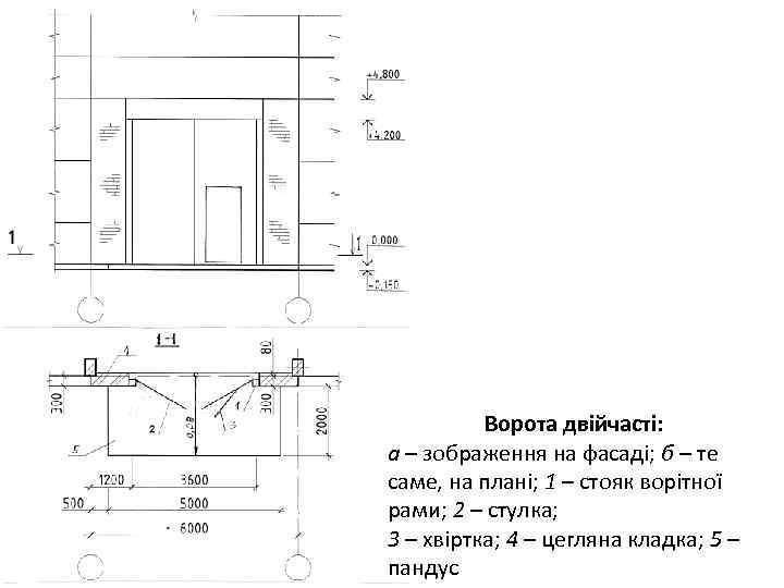 Ворота двійчасті: а – зображення на фасаді; б – те саме, на плані; 1