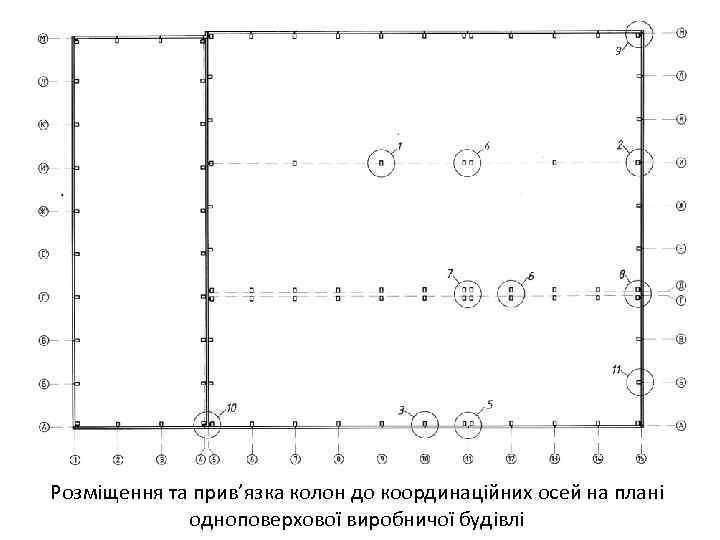 Розміщення та прив'язка колон до координаційних осей на плані одноповерхової виробничої будівлі