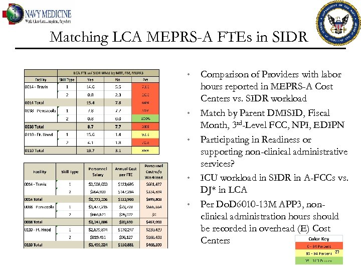 Matching LCA MEPRS-A FTEs in SIDR • • • Comparison of Providers with labor