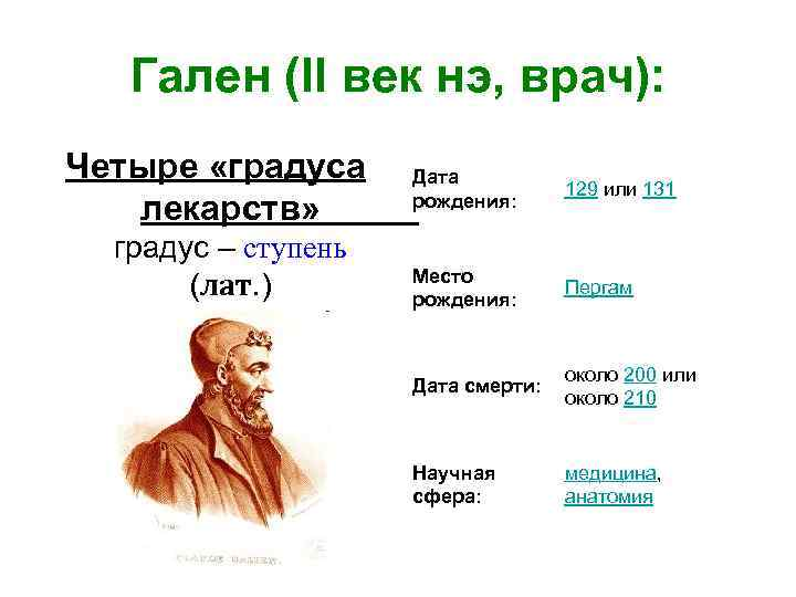 Гален (II век нэ, врач): Четыре «градуса лекарств» градус – ступень (лат. ) Дата
