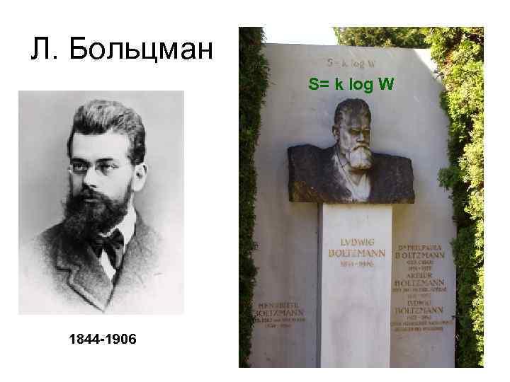 Л. Больцман S= k log W 1844 -1906