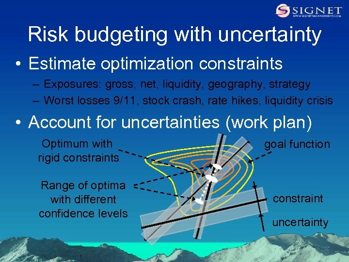 Risk budgeting with uncertainty • Estimate optimization constraints – Exposures: gross, net, liquidity, geography,