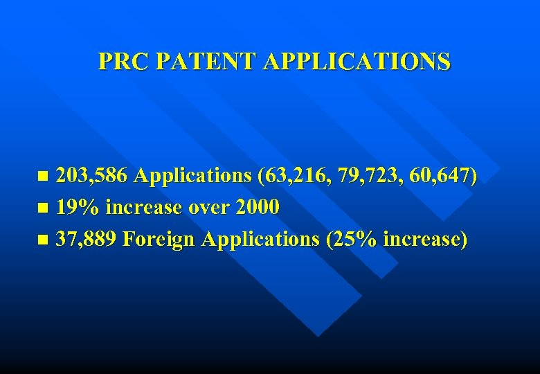 PRC PATENT APPLICATIONS 203, 586 Applications (63, 216, 79, 723, 60, 647) n 19%