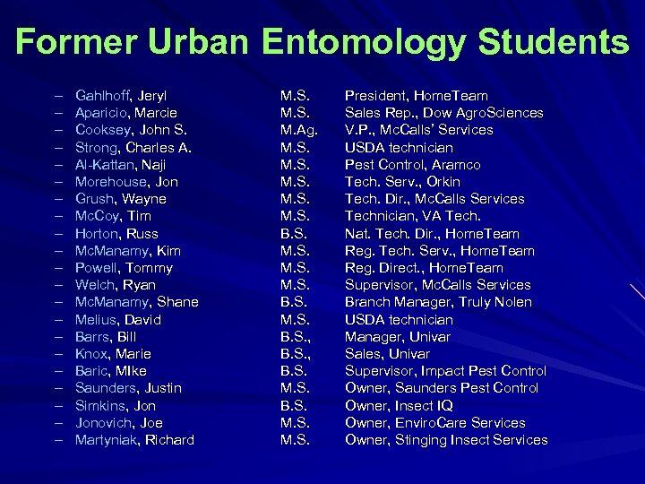 Former Urban Entomology Students – – – – – – Gahlhoff, Jeryl Aparicio, Marcie
