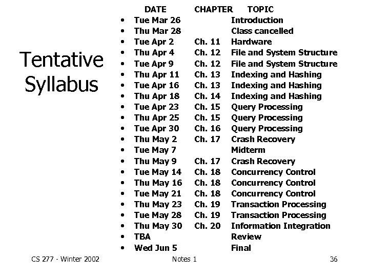 Tentative Syllabus CS 277 - Winter 2002 • • • • • • DATE