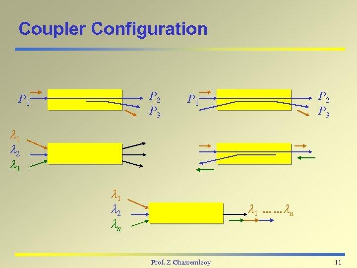 Coupler Configuration P 2 P 3 P 1 1 2 3 1 2 n