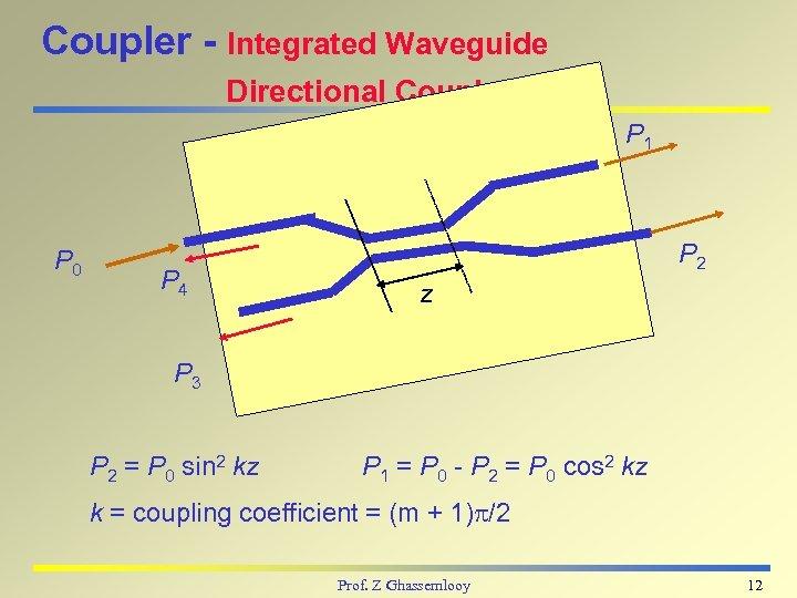 Coupler - Integrated Waveguide Directional Coupler P 1 P 0 P 4 P 2