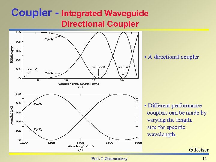 Coupler - Integrated Waveguide Directional Coupler • A directional coupler • Different performance couplers
