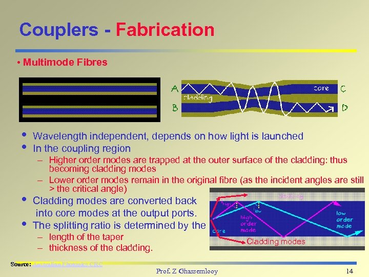 Couplers - Fabrication • Multimode Fibres i Wavelength independent, depends on how light is