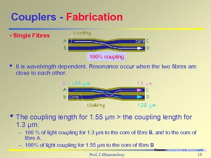 Couplers - Fabrication • Single Fibres 100% coupling i It is wavelength dependent. Resonance