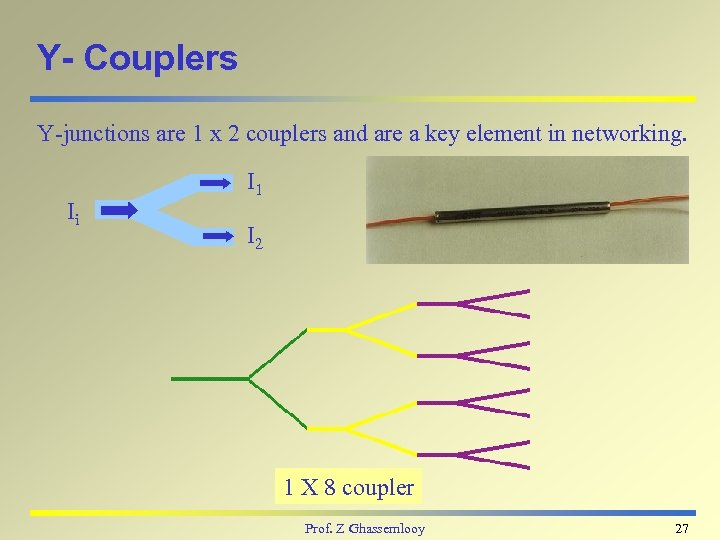 Y- Couplers Y-junctions are 1 x 2 couplers and are a key element in