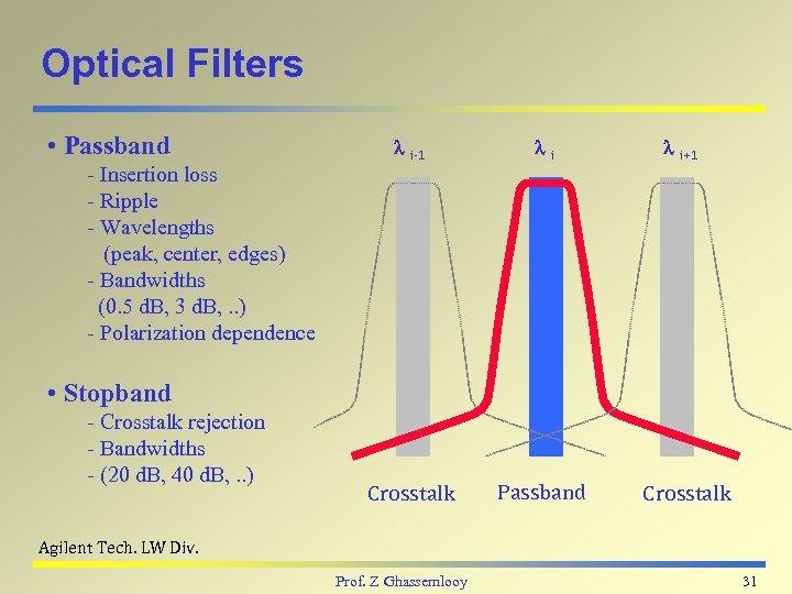 Optical Filters • Passband - Insertion loss - Ripple - Wavelengths (peak, center, edges)