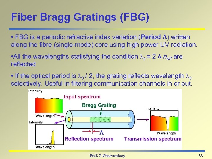 Fiber Bragg Gratings (FBG) • FBG is a periodic refractive index variation (Period )
