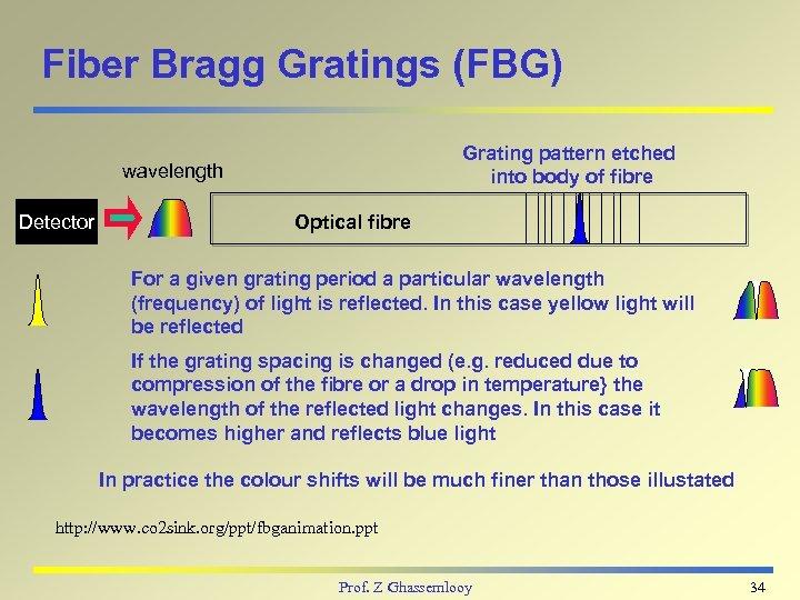 Fiber Bragg Gratings (FBG) Grating pattern etched into body of fibre wavelength Detector Optical