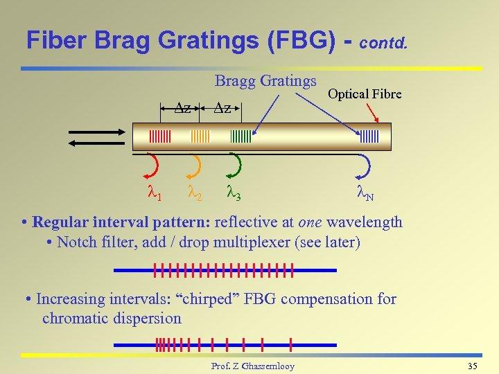 Fiber Brag Gratings (FBG) - contd. Bragg Gratings Dz 1 2 Dz 3 Optical