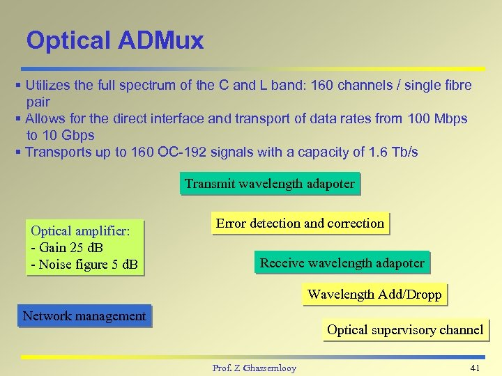 Optical ADMux § Utilizes the full spectrum of the C and L band: 160