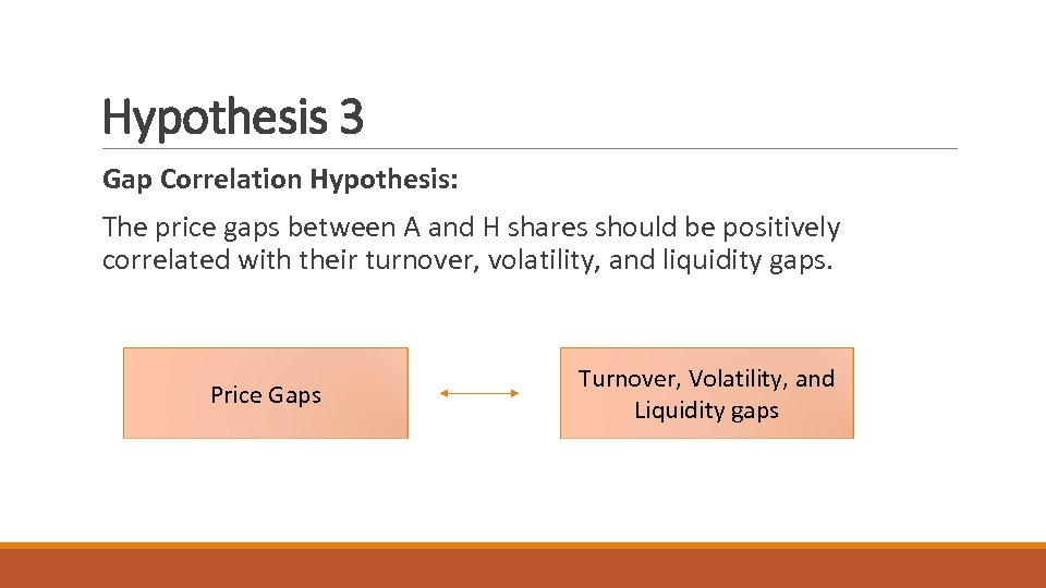 Hypothesis 3 Gap Correlation Hypothesis: The price gaps between A and H shares should