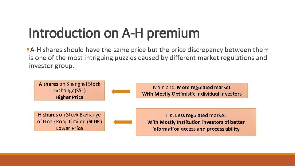 Introduction on A-H premium §A-H shares should have the same price but the price