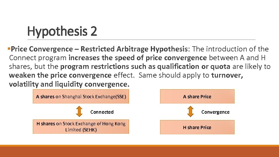 Hypothesis 2 §Price Convergence – Restricted Arbitrage Hypothesis: The introduction of the Connect program