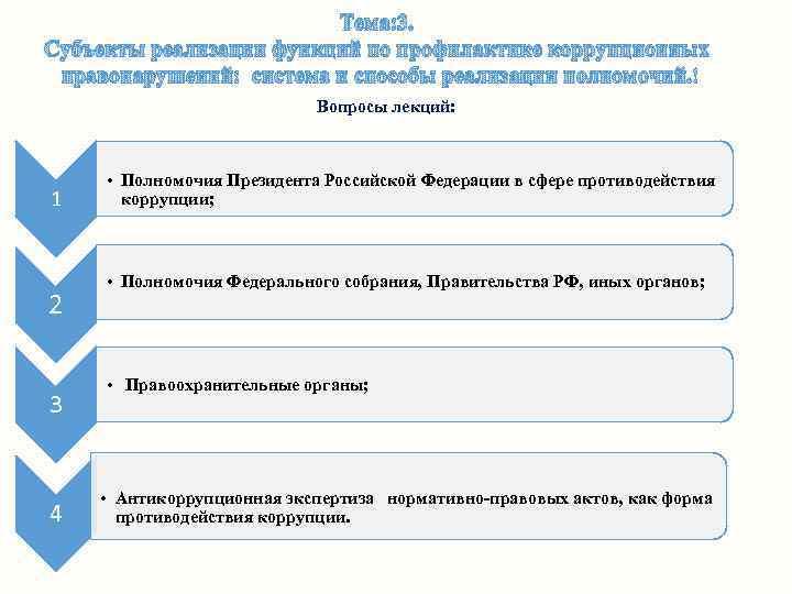 Тема: 3. Субъекты реализации функций по профилактике коррупционных правонарушений: система и способы реализации полномочий.