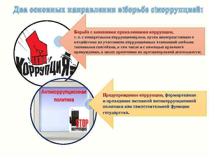 Два основных направления в борьбе с коррупцией: Борьба с внешними проявлениями коррупции, т. е.