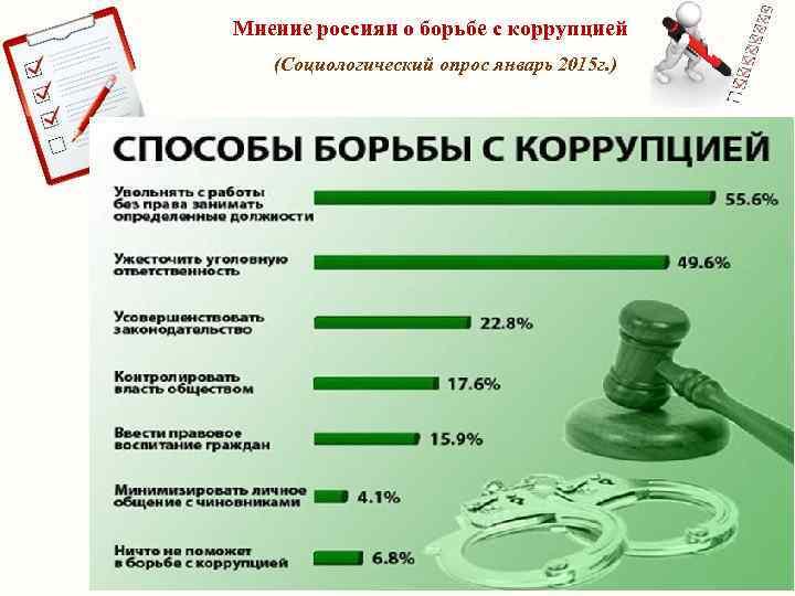 Мнение россиян о борьбе с коррупцией (Социологический опрос январь 2015 г. )