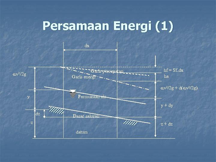 Persamaan Energi (1) dx Garis percepatan Garis energi v 2/2 g hf = Sf.