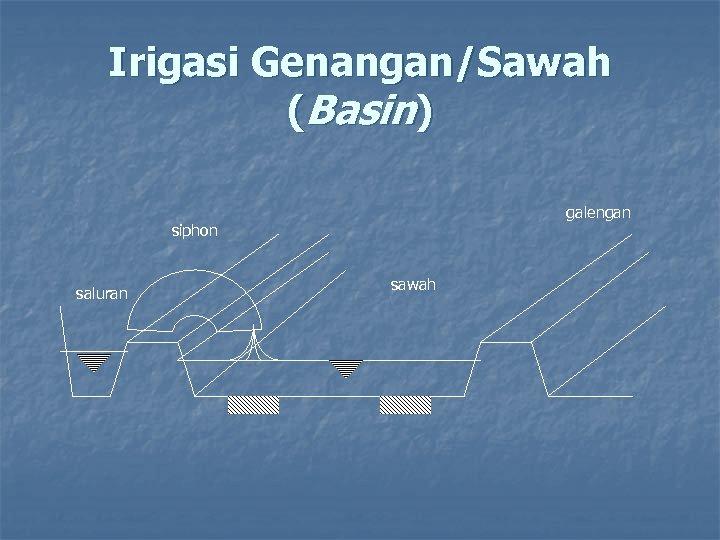Irigasi Genangan/Sawah (Basin) galengan siphon saluran sawah