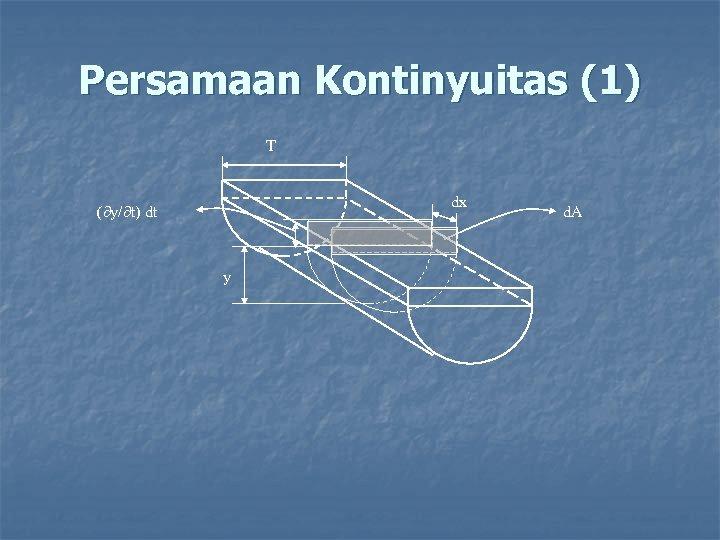 Persamaan Kontinyuitas (1) T dx ( y/ t) dt y d. A