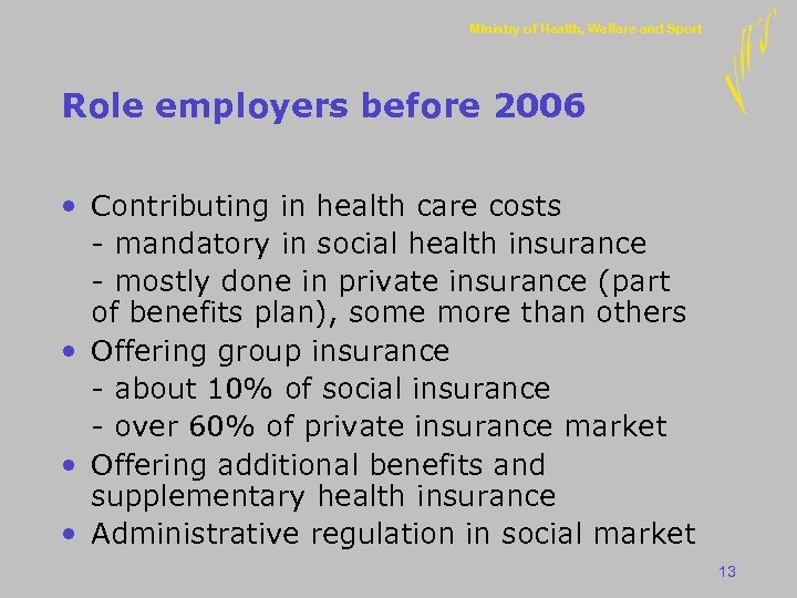 Ministry of Health, Welfare and Sport Role employers before 2006 • Contributing in health