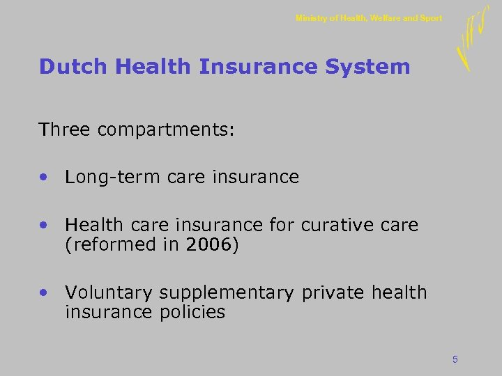 Ministry of Health, Welfare and Sport Dutch Health Insurance System Three compartments: • Long-term