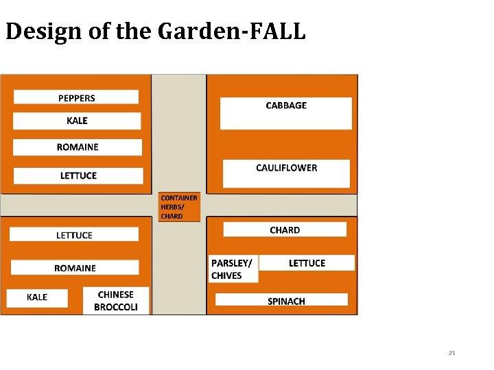 Design of the Garden-FALL 31