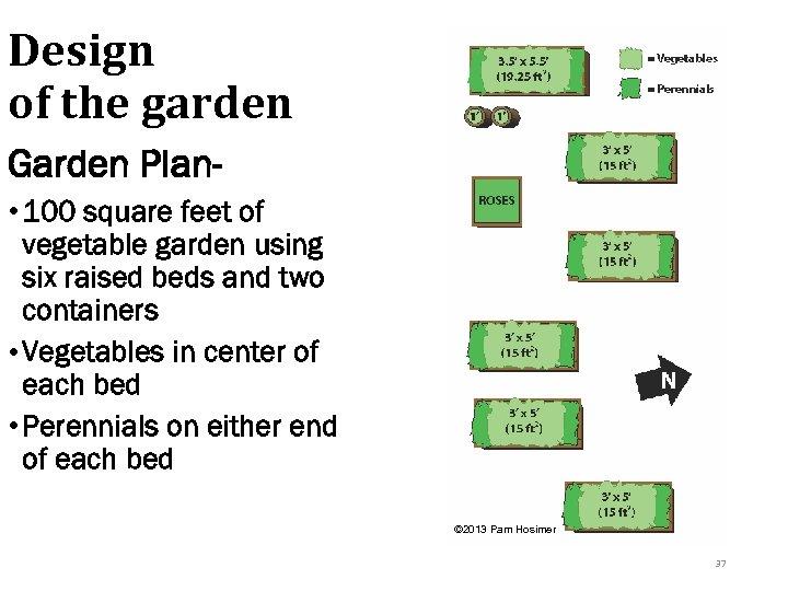 Design of the garden Garden Plan • 100 square feet of vegetable garden using