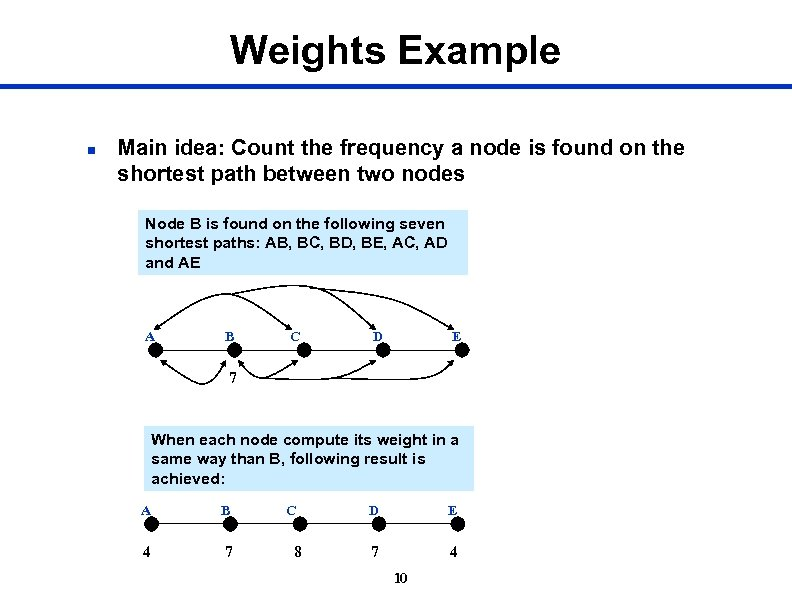 Weights Example n Main idea: Count the frequency a node is found on the