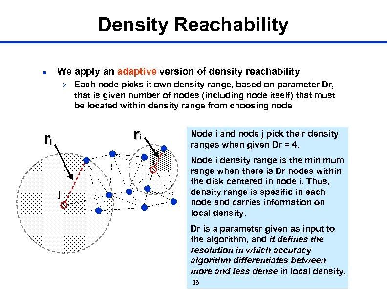 Density Reachability n We apply an adaptive version of density reachability Ø Each node