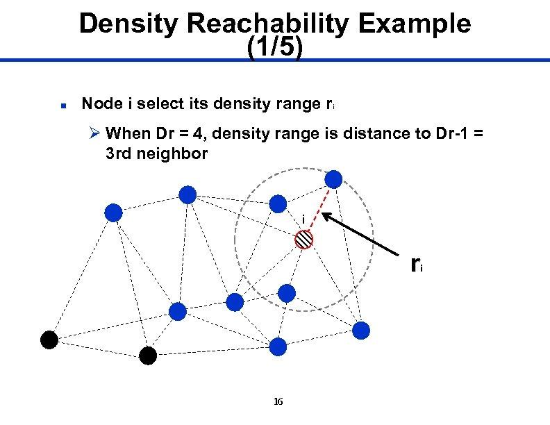 Density Reachability Example (1/5) n Node i select its density range ri Ø When