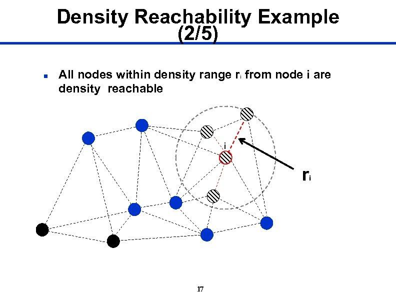 Density Reachability Example (2/5) n All nodes within density range ri from node i