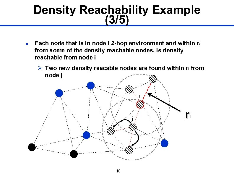 Density Reachability Example (3/5) n Each node that is in node i 2 -hop